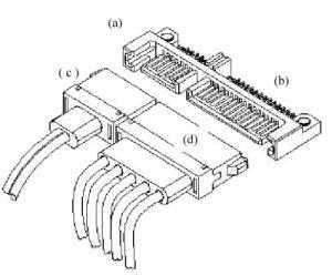 UltraDMA 66/100 - Шины расширения - Железо - Программирование, исходники, операционные системы